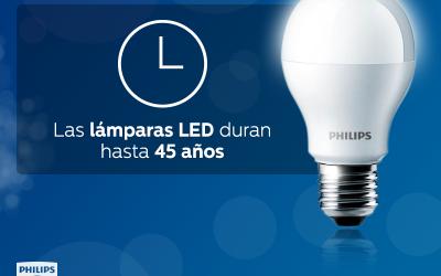 5 Preguntas frecuentes sobre la Tecnología LED