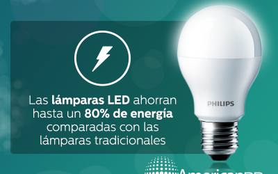 Lo que debes saber sobre la tecnología LED